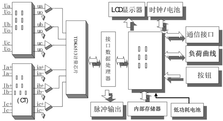 广西塔吊6513的电路图