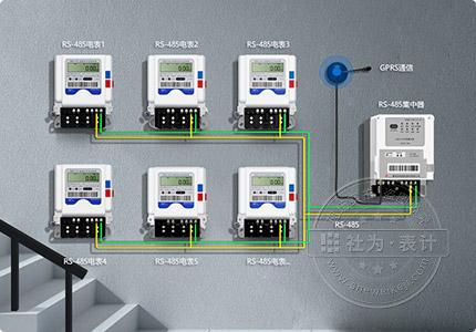 RS-485抄表系统方案